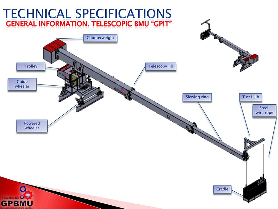 Telescopic Slewing Crane : Bmu systems select roofing