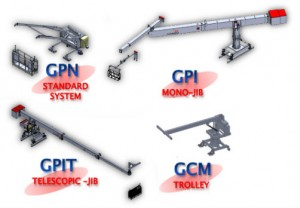 Range of BMU Systems